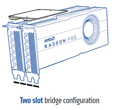 AMD Infinity Fabric Link 2-Slot Brücke